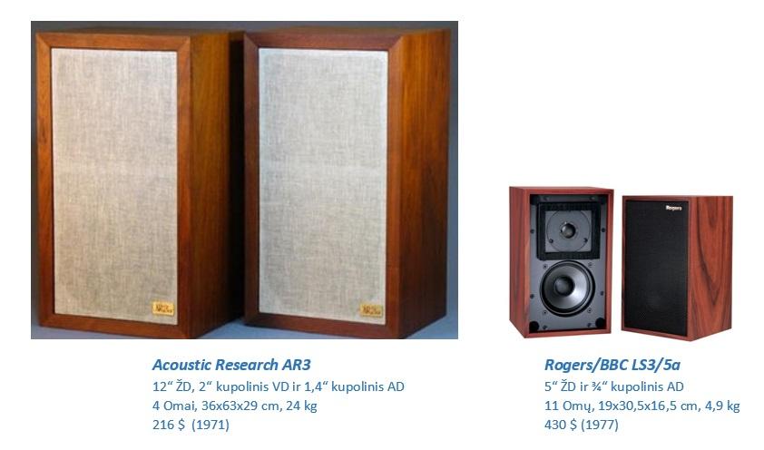 AR3 vs Rogers LS3_5a