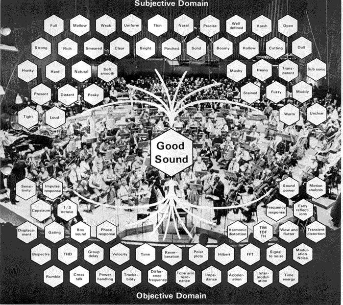 Multidimentional-Audio_H-Moller 1978