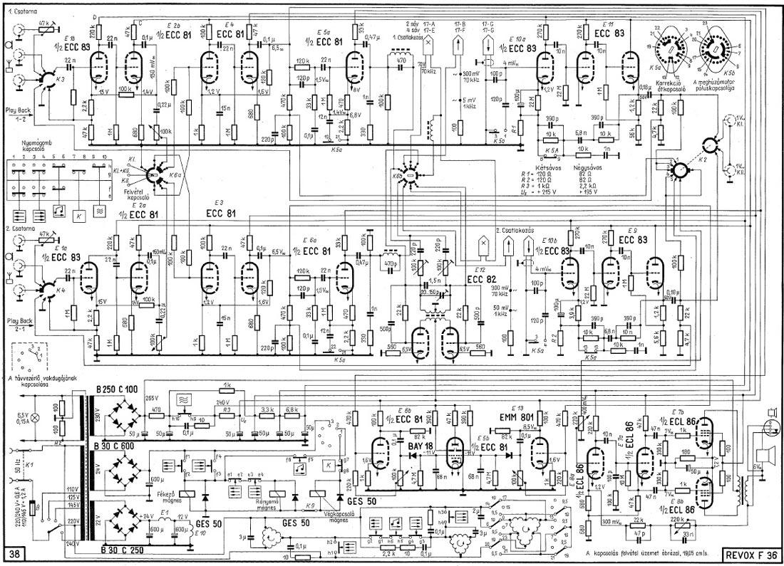 F-36-schema