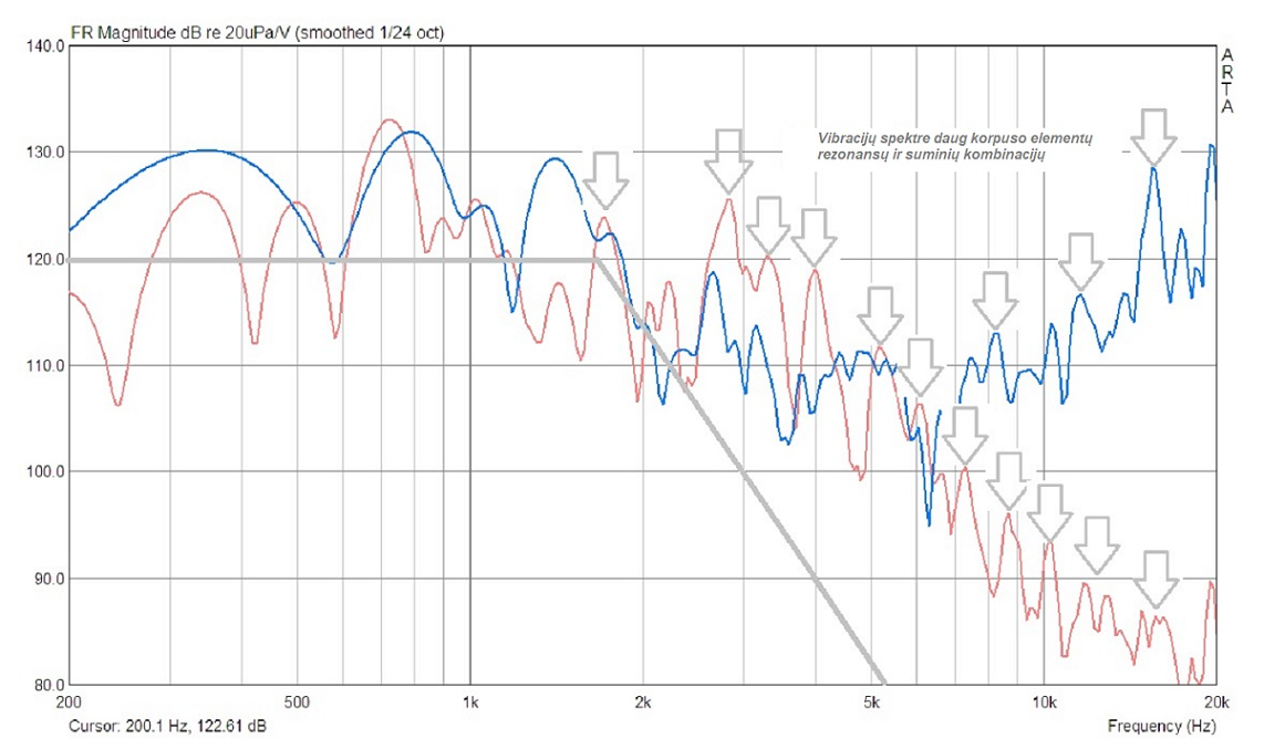 HR824 šono ir priekio vibracijos_su komentarais1