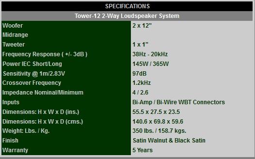 Tower-12 data