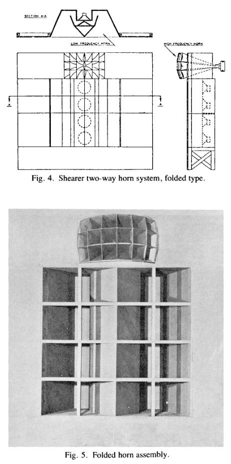 Shearer schema