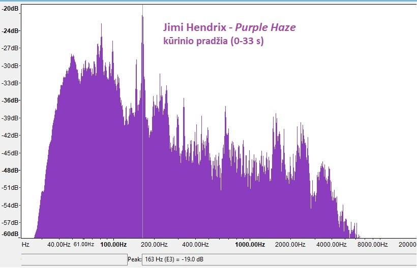 JX_Purple Haze