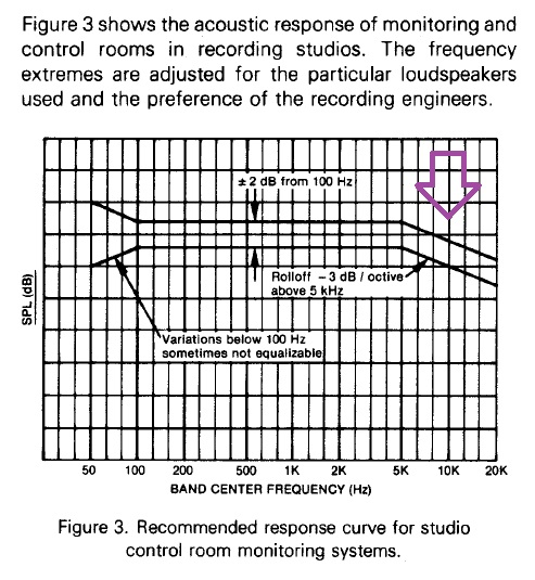 Altec TL-232A_Recommended FR for studio