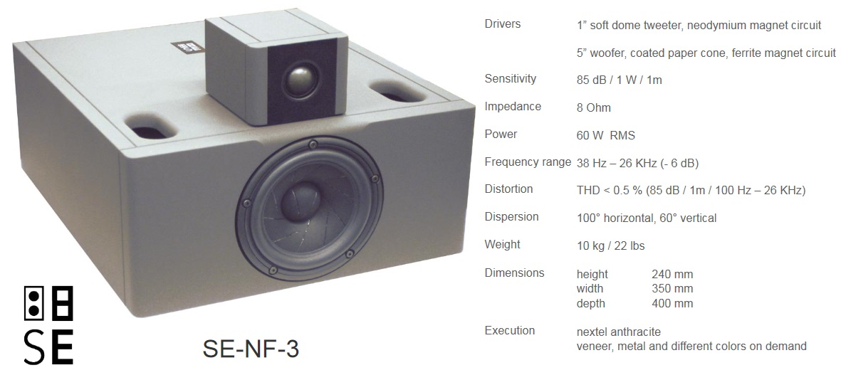 Strauss SE-NF-3_1