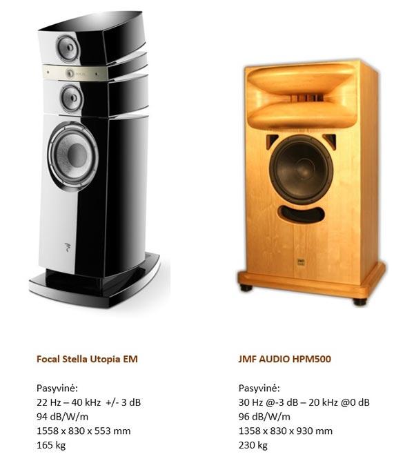 Focal Stella Utopia EM vs JMf Audio HPM500